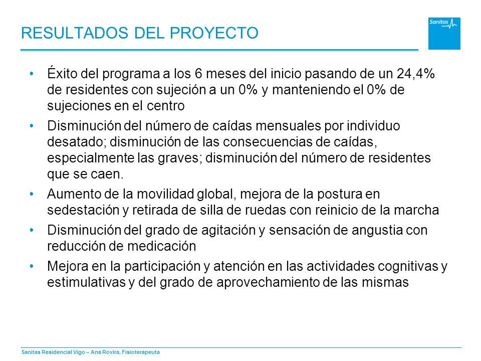Sanitas Residencial Vigo – Ana Rovira, Fisioterapeuta RESULTADOS DEL PROYECTO Éxito del programa a los 6 meses del inicio pasando de un 24,4% de resid