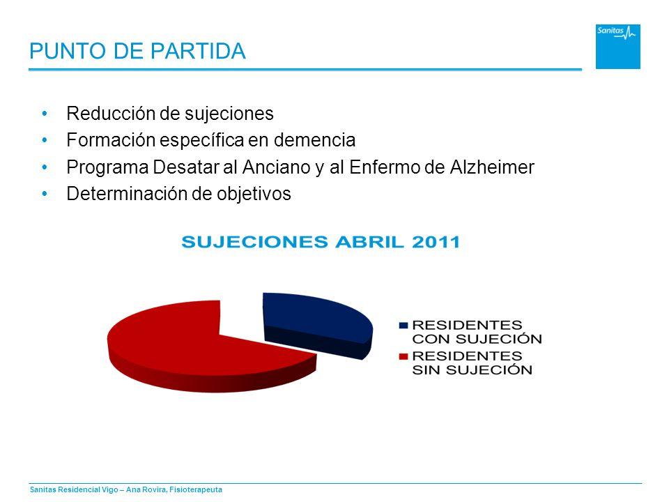Sanitas Residencial Vigo – Ana Rovira, Fisioterapeuta PUNTO DE PARTIDA Reducción de sujeciones Formación específica en demencia Programa Desatar al An