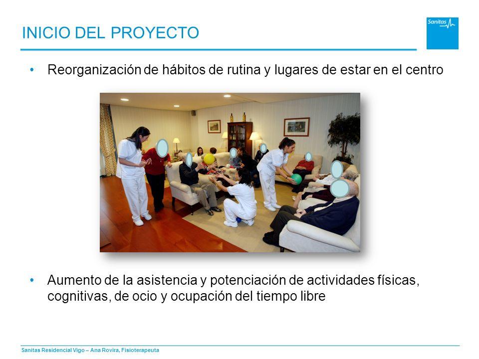 Sanitas Residencial Vigo – Ana Rovira, Fisioterapeuta INICIO DEL PROYECTO Reorganización de hábitos de rutina y lugares de estar en el centro Aumento