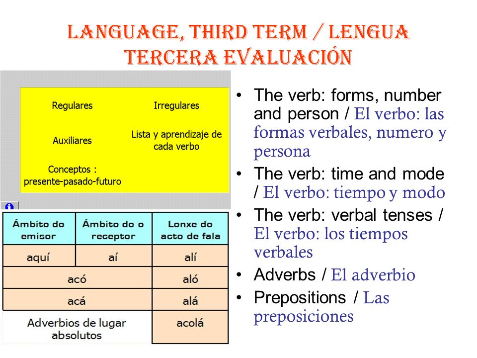 Language, third Term / Lengua tercera Evaluación The verb: forms, number and person / El verbo: las formas verbales, numero y persona The verb: time and mode / El verbo: tiempo y modo The verb: verbal tenses / El verbo: los tiempos verbales Adverbs / El adverbio Prepositions / Las preposiciones