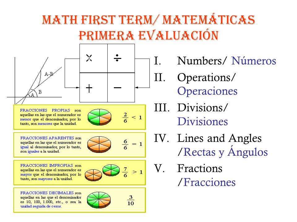 MATH FIRST TERM/ MATEMÁTICAS PRIMERA EVALUACIÓN I.Numbers/ Números II.Operations/ Operaciones III.Divisions/ Divisiones IV.Lines and Angles /Rectas y