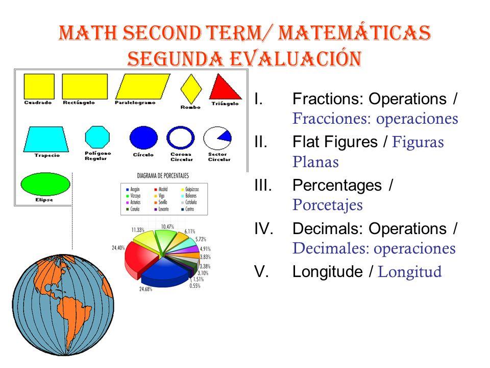 MATH second TERM/ MATEMÁTICAS segundA EVALUACIÓN I.Fractions: Operations / Fracciones: operaciones II.Flat Figures / Figuras Planas III.Percentages /