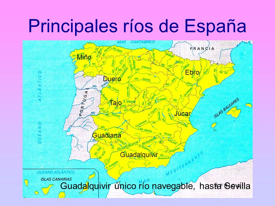 Principales ríos de España Ebro Duero Tajo Miño Júcar Guadiana Guadalquivir Guadalquivir único río navegable, hasta Sevilla