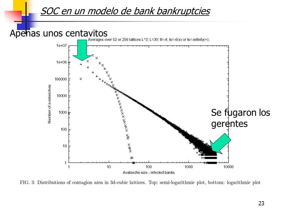 23 SOC en un modelo de bank bankruptcies Se fugaron los gerentes Apenas unos centavitos