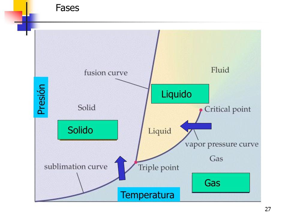 27 Fases Solido Liquido Gas Presión Temperatura