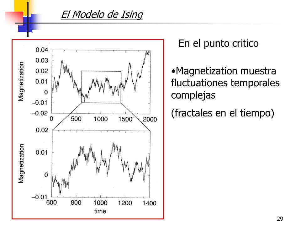 29 El Modelo de Ising En el punto critico Magnetization muestra fluctuationes temporales complejas (fractales en el tiempo)