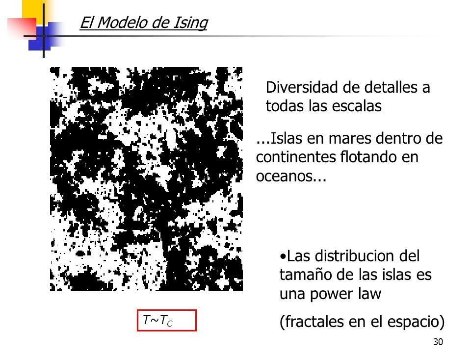 30 T~TCT~TC...Islas en mares dentro de continentes flotando en oceanos...