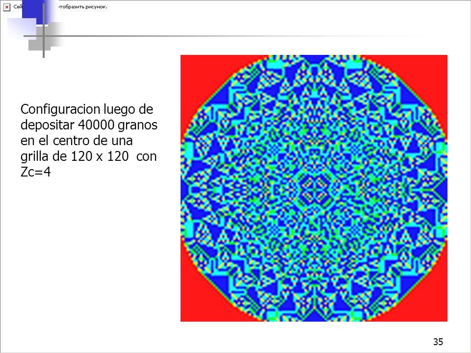 35 Configuracion luego de depositar 40000 granos en el centro de una grilla de 120 x 120 con Zc=4