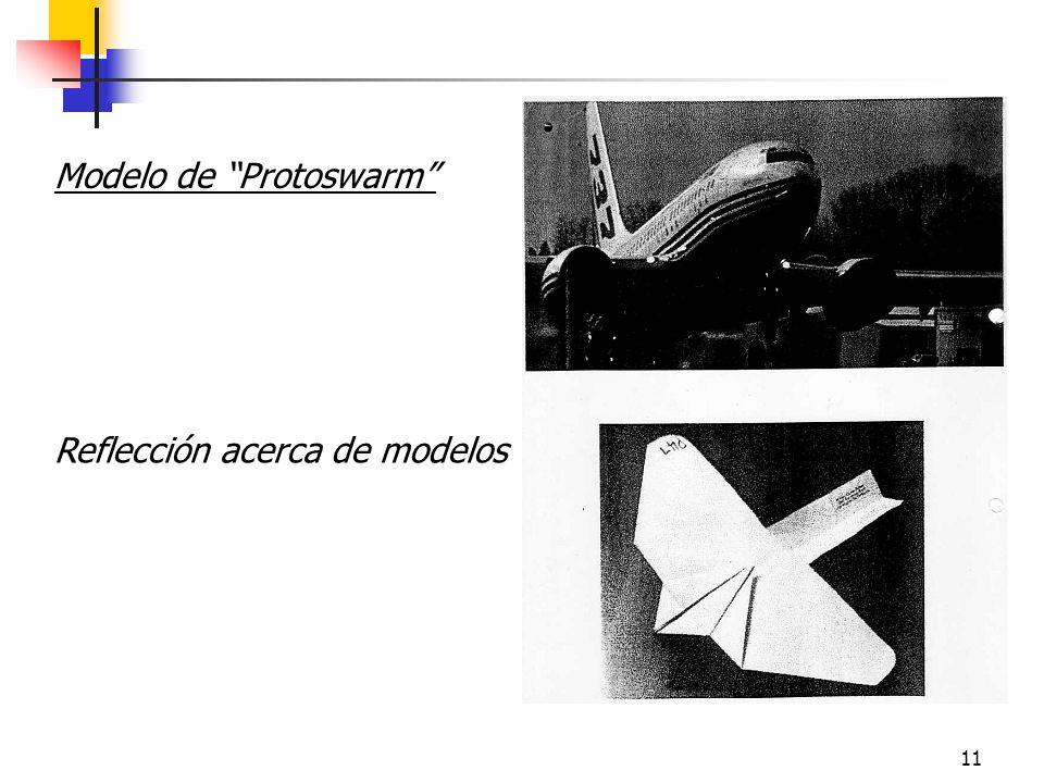 11 Modelo de Protoswarm Reflección acerca de modelos