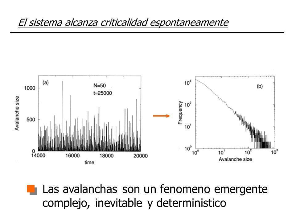 El sistema alcanza criticalidad espontaneamente Las avalanchas son un fenomeno emergente complejo, inevitable y deterministico