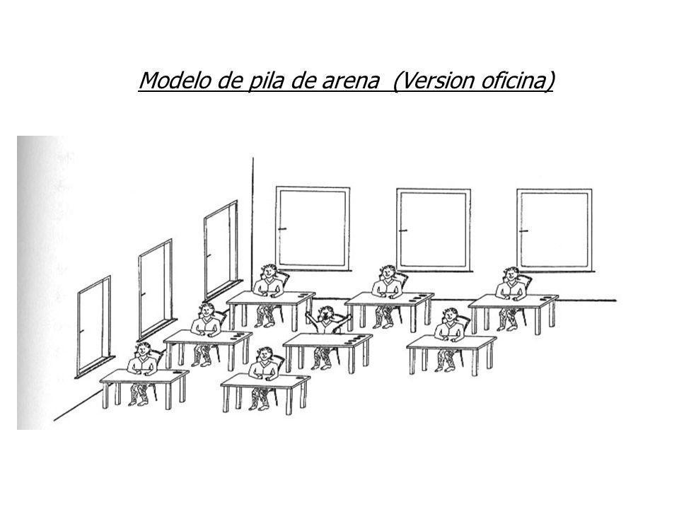 Modelo de pila de arena (Version oficina)