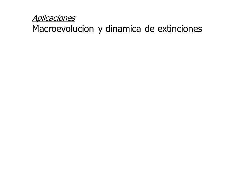 Aplicaciones Macroevolucion y dinamica de extinciones