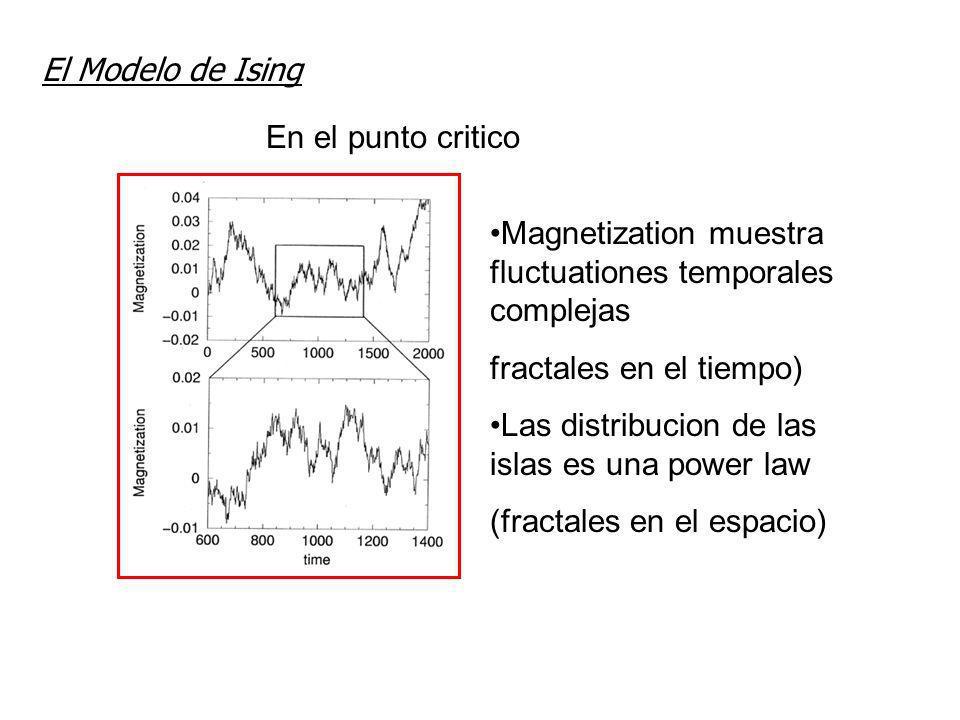 El Modelo de Ising En el punto critico Magnetization muestra fluctuationes temporales complejas fractales en el tiempo) Las distribucion de las islas