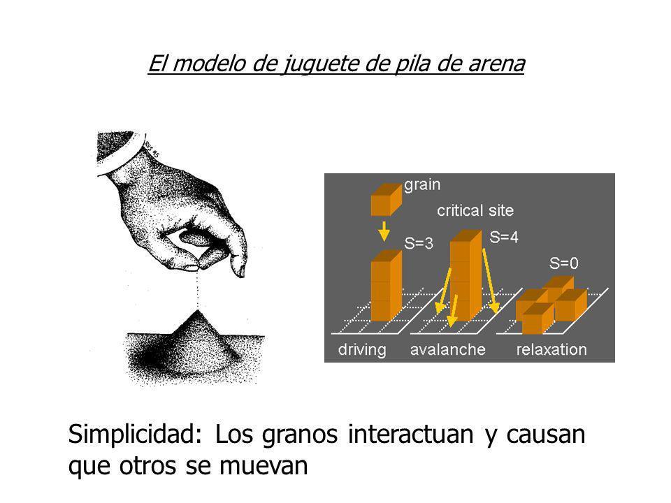 Simplicidad: Los granos interactuan y causan que otros se muevan El modelo de juguete de pila de arena