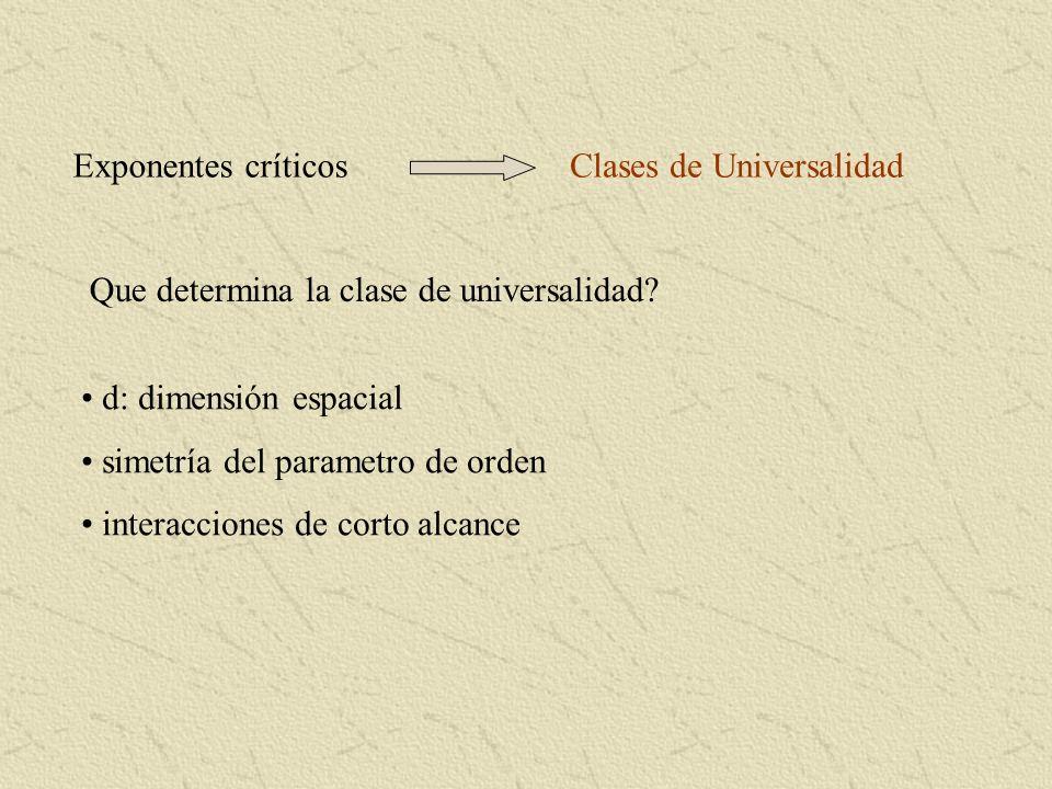 Exponentes críticosClases de Universalidad Que determina la clase de universalidad? d: dimensión espacial simetría del parametro de orden interaccione