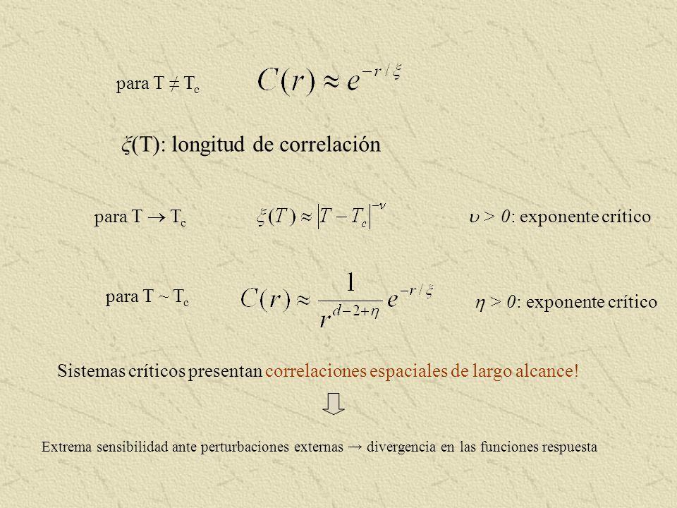 para T T c ξ(T): longitud de correlación para T T c > 0: exponente crítico para T ~ T c > 0: exponente crítico Sistemas críticos presentan correlacion