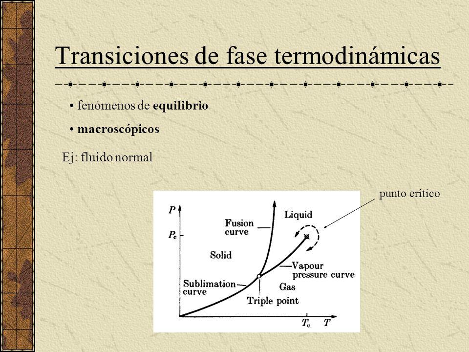 fenómenos de equilibrio macroscópicos punto crítico Transiciones de fase termodinámicas Ej: fluido normal