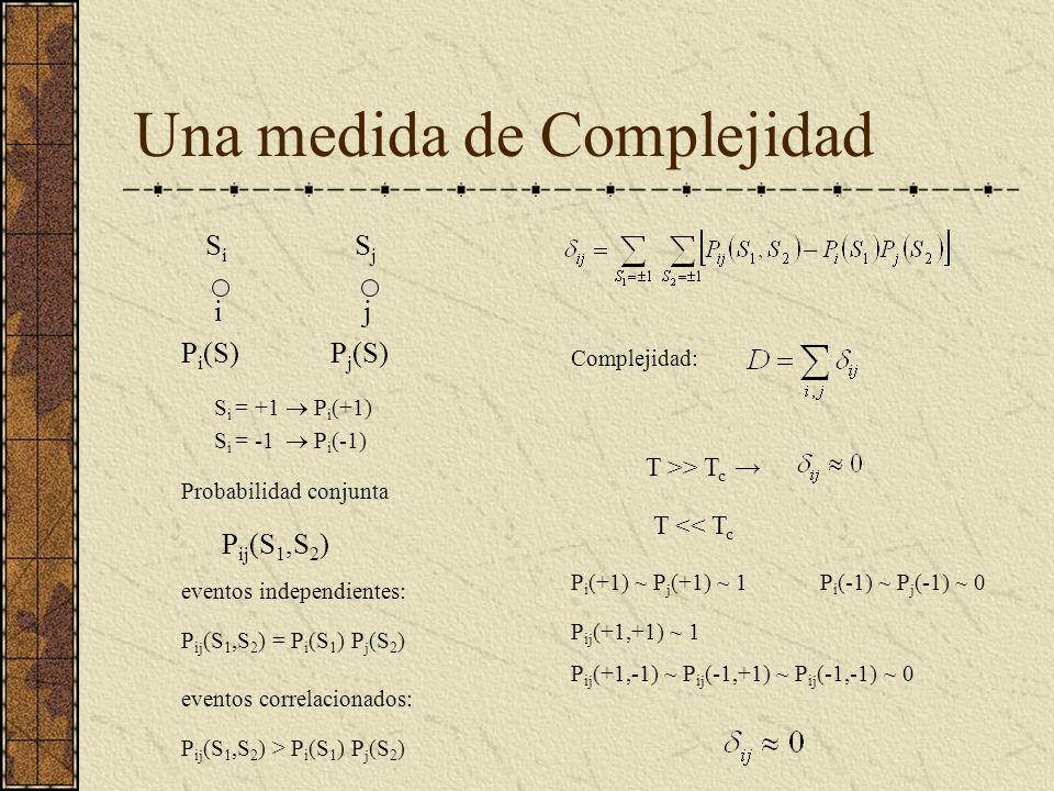 Una medida de Complejidad ij SjSj SiSi P i (S)P j (S) S i = +1 P i (+1) S i = -1 P i (-1) P ij (S 1,S 2 ) = P i (S 1 ) P j (S 2 ) Probabilidad conjunt