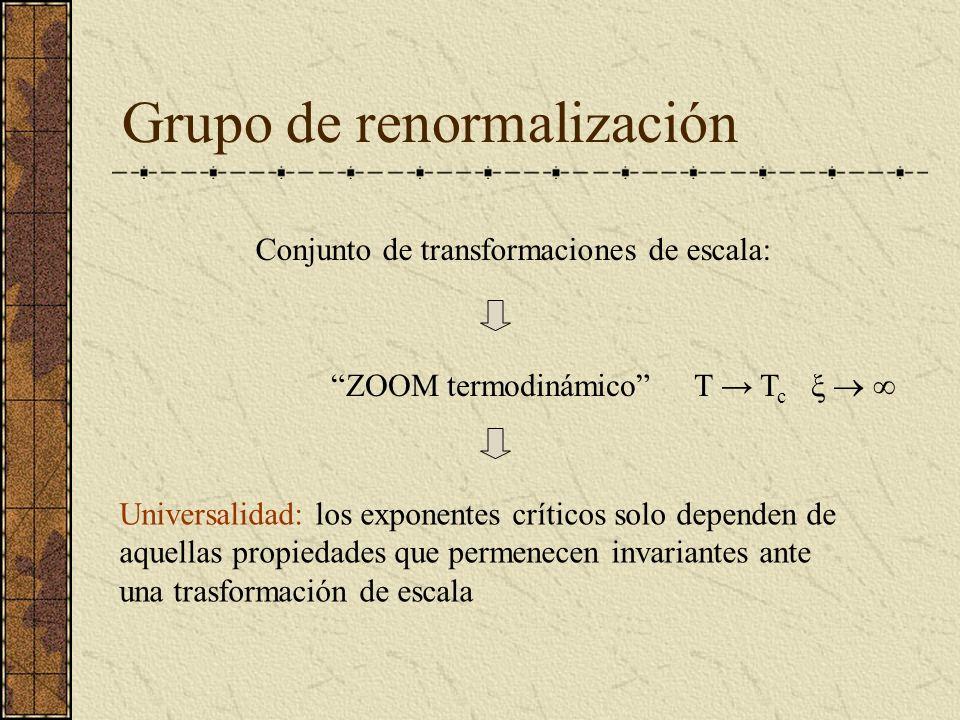 Grupo de renormalización Conjunto de transformaciones de escala: ZOOM termodinámico Universalidad: los exponentes críticos solo dependen de aquellas p