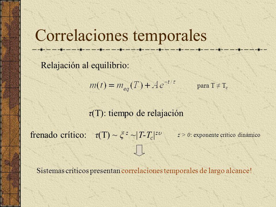Correlaciones temporales Relajación al equilibrio: para T T c τ(T): tiempo de relajación τ(T) ~ ξ z ~|T-T c | z z > 0: exponente crítico dinámico fren