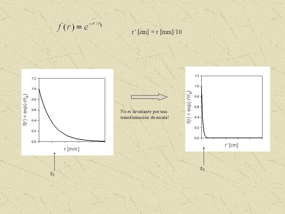 r [cm] = r [mm]/10 No es invariante por una transformación de escala! r0r0 r0r0