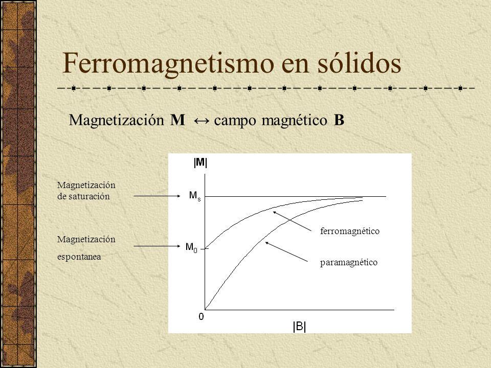 Ferromagnetismo en sólidos Magnetización espontanea Magnetización de saturación Magnetización M campo magnético B ferromagnético paramagnético