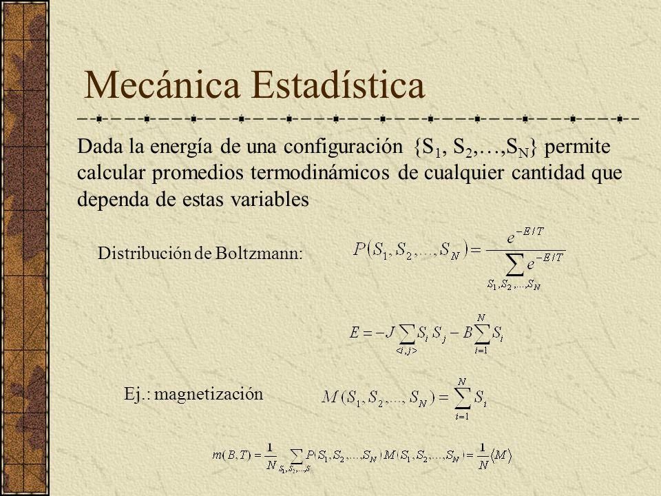 Mecánica Estadística Dada la energía de una configuración {S 1, S 2,…,S N } permite calcular promedios termodinámicos de cualquier cantidad que depend