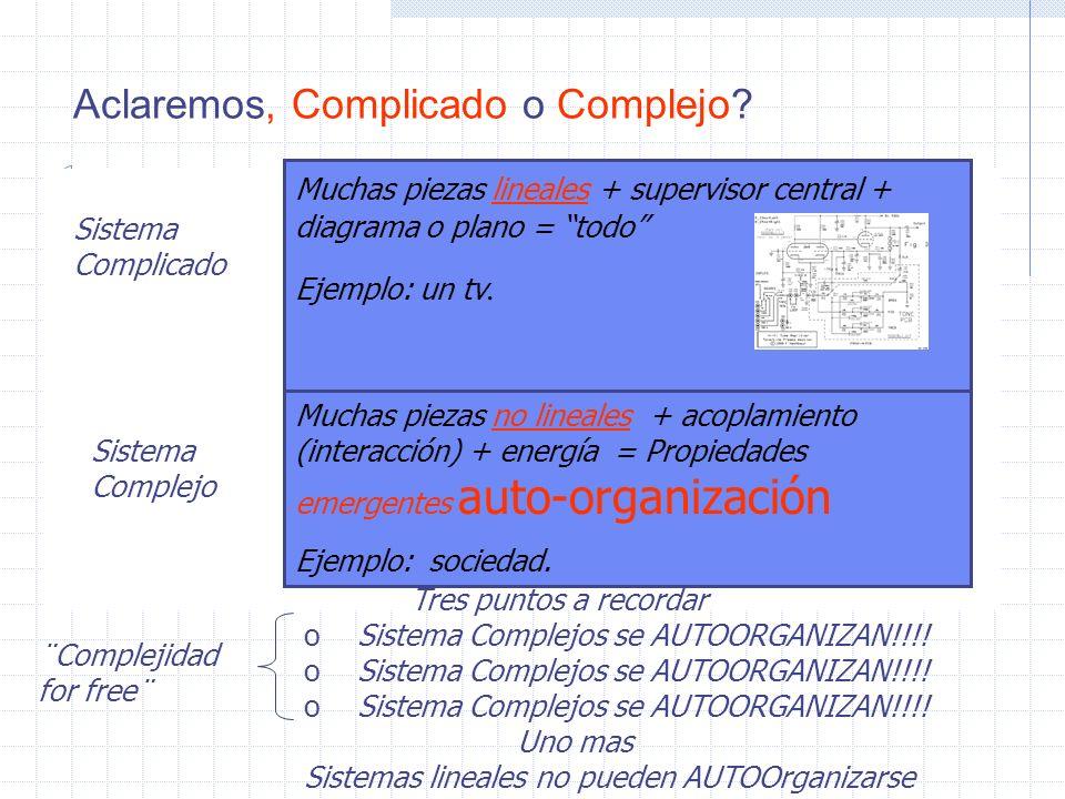 Muchas piezas lineales + supervisor central + diagrama o plano = todo Ejemplo: un tv. Muchas piezas no lineales + acoplamiento (interacción) + energía