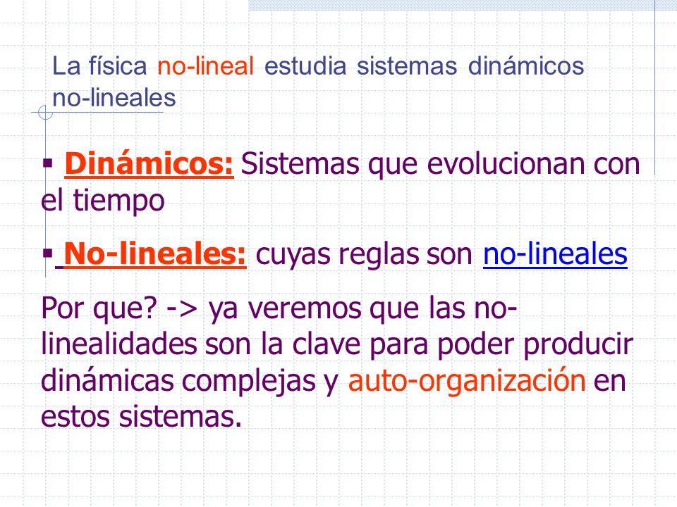 La física no-lineal estudia sistemas dinámicos no-lineales Dinámicos: Sistemas que evolucionan con el tiempo No-lineales: cuyas reglas son no-lineales