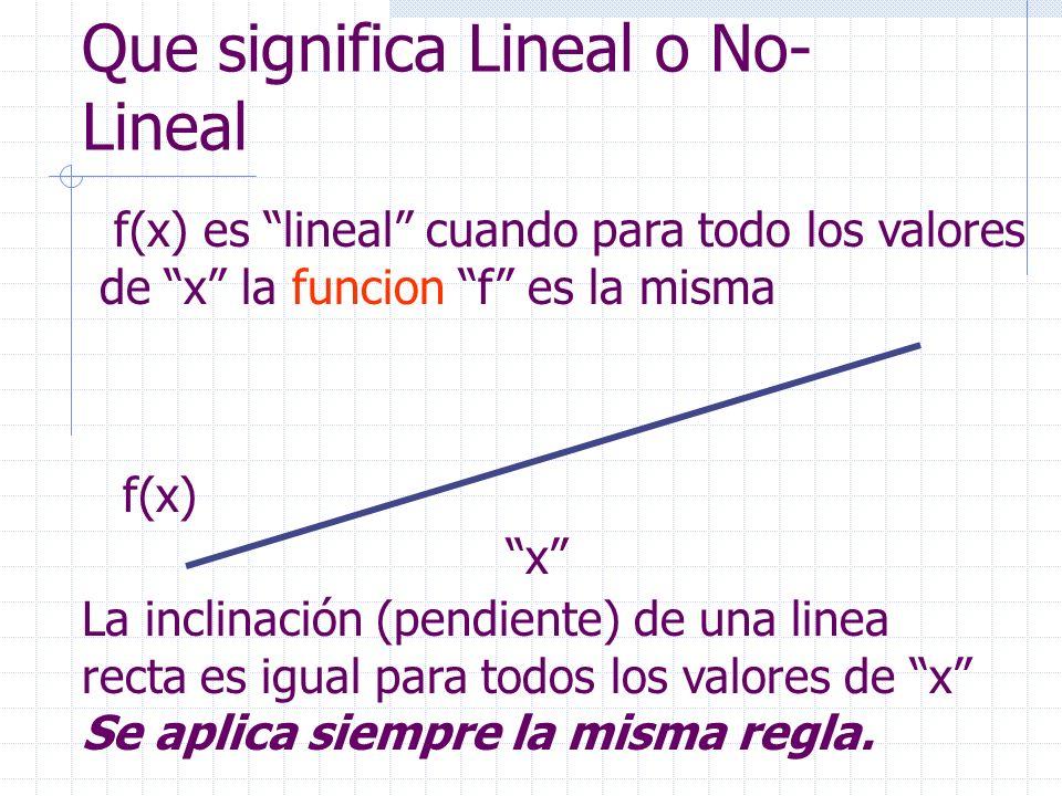 f(x) es lineal cuando para todo los valores de x la funcion f es la misma La inclinación (pendiente) de una linea recta es igual para todos los valore