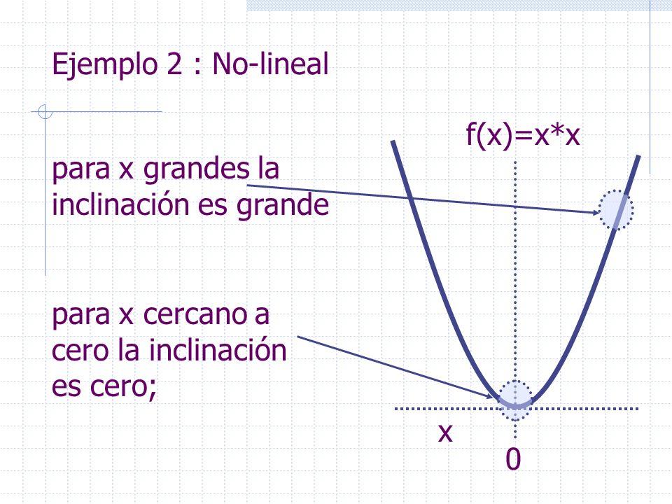 para x grandes la inclinación es grande f(x)=x*x Ejemplo 2 : No-lineal 0 para x cercano a cero la inclinación es cero; x