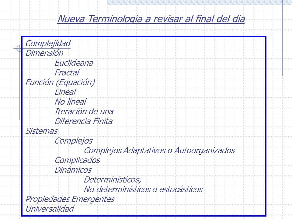 Complejidad Dimensión Euclideana Fractal Función (Equación) Lineal No lineal Iteración de una Diferencia Finita Sistemas Complejos Complejos Adaptativ