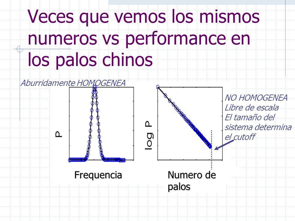 FrequenciaLog(performance) Veces que vemos los mismos numeros vs performance en los palos chinos Numero de palos NO HOMOGENEA Libre de escala El tamañ