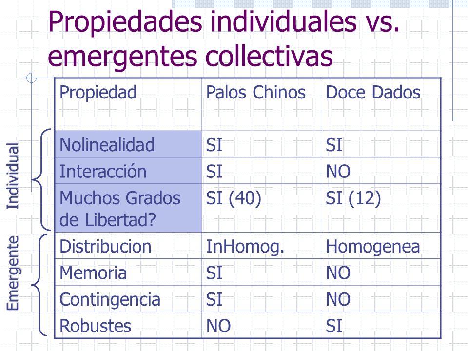 Propiedades individuales vs. emergentes collectivas Individual Emergente PropiedadPalos ChinosDoce Dados NolinealidadSI InteracciónSINO Muchos Grados