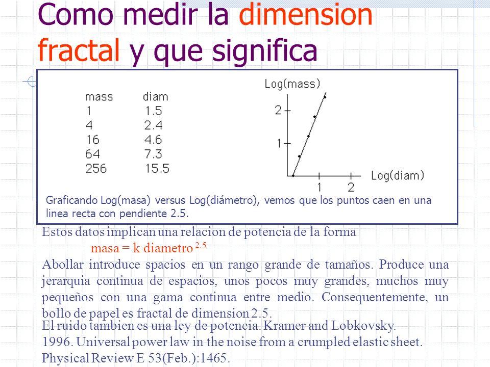 Estos datos implican una relacion de potencia de la forma masa = k diametro 2.5 Abollar introduce spacios en un rango grande de tamaños. Produce una j