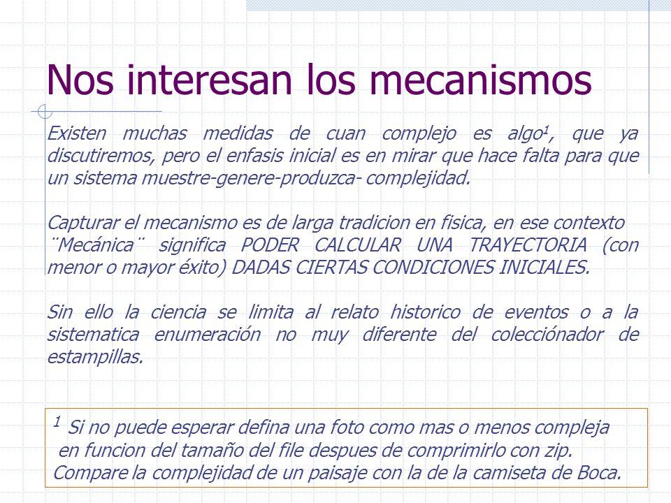 Complejidad Dimensión Euclideana Fractal Función (Equación) Lineal No lineal Iteración de una Diferencia Finita Sistemas Complejos Complejos Adaptativos Complicados Dinámicos Determinísticos, No determinísticos o estocásticos Propiedades Emergentes Terminologia a revisar al final del dia