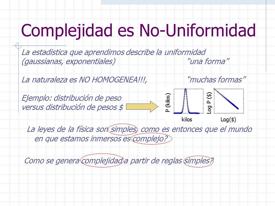 La estadistica que aprendimos describe la uniformidad (gaussianas, exponentiales) una forma La naturaleza es NO HOMOGENEA!!!, muchas formas Ejemplo: d