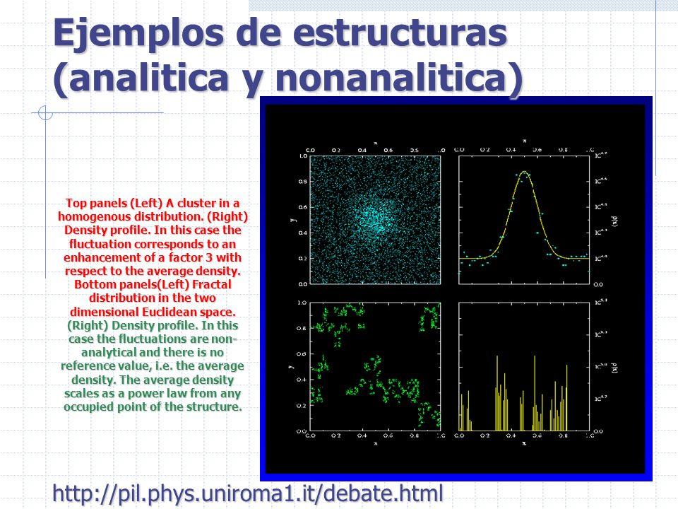 El universe es complejo http://pil.phys.uniroma1.it/debate.html