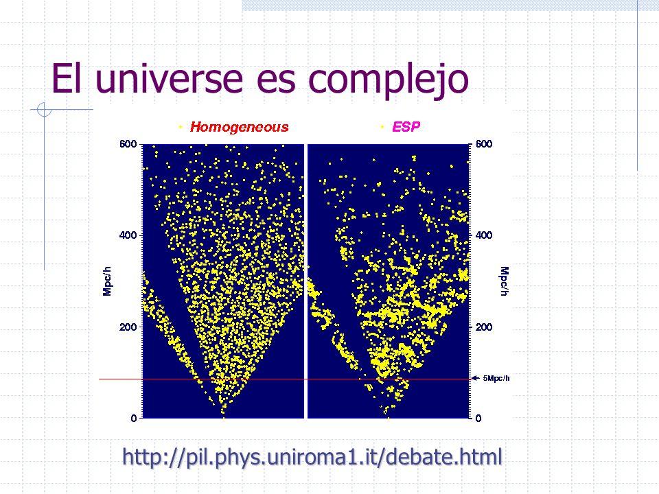 Muchas piezas lineales + supervisor central + diagrama o plano = todo Ejemplo: un tv.