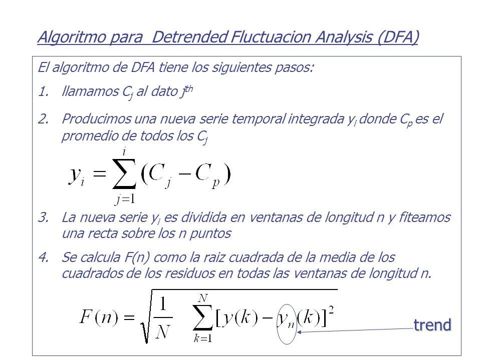 El algoritmo de DFA tiene los siguientes pasos: 1. 1.llamamos C j al dato j th 2. 2.Producimos una nueva serie temporal integrada y i donde C p es el