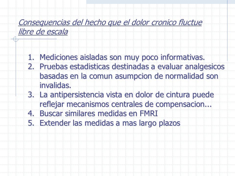 Consequencias del hecho que el dolor cronico fluctue libre de escala 1.Mediciones aisladas son muy poco informativas.