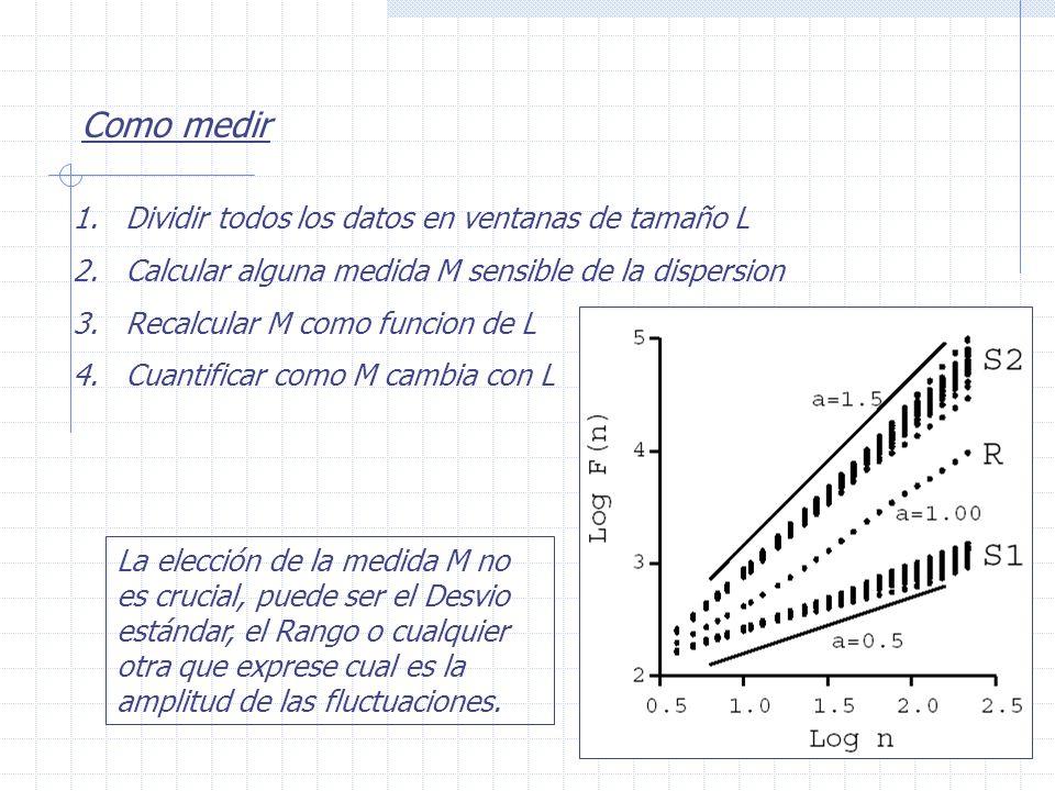Como medir 1. 1.Dividir todos los datos en ventanas de tamaño L 2.