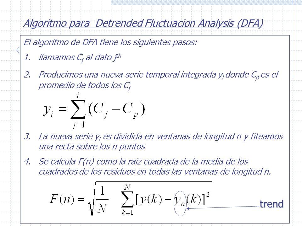 El algoritmo de DFA tiene los siguientes pasos: 1.