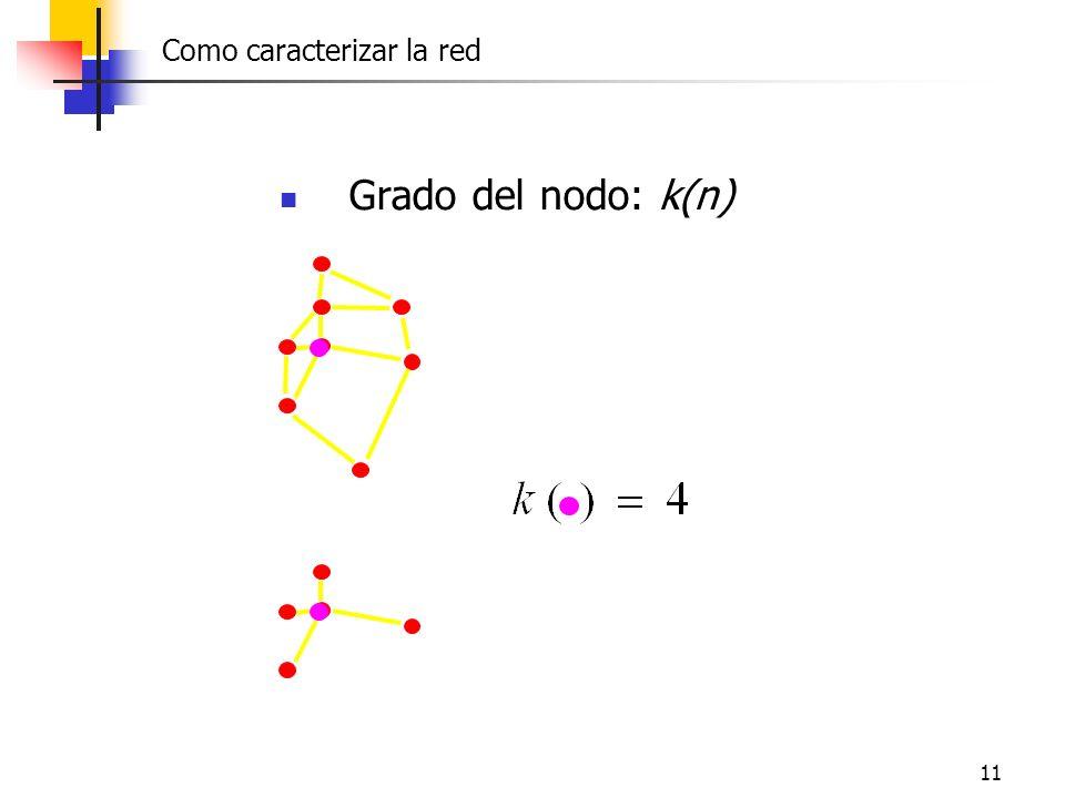 11 Grado del nodo: k(n) Friendship Como caracterizar la red