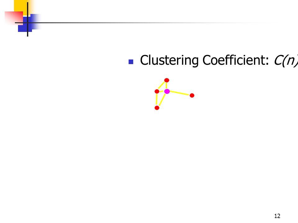 12 Clustering Coefficient: C(n) Friendship
