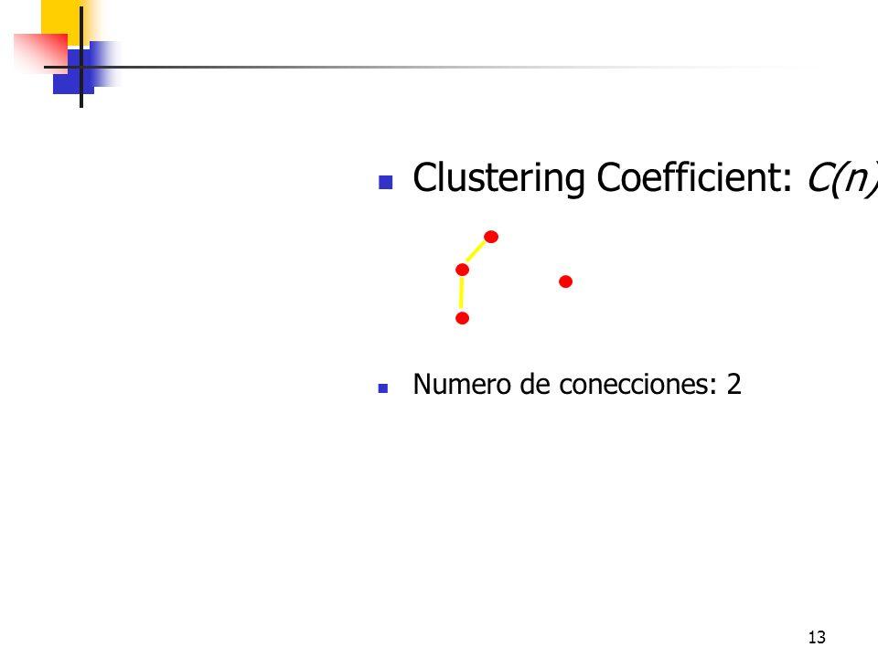 13 Clustering Coefficient: C(n) Numero de conecciones: 2 Friendship
