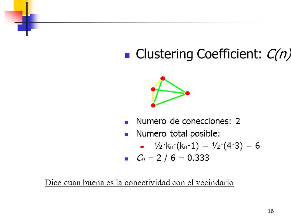 16 Clustering Coefficient: C(n) Numero de conecciones: 2 Numero total posible: ½·k n ·(k n -1) = ½·(4·3) = 6 C n = 2 / 6 = 0.333 Dice cuan buena es la