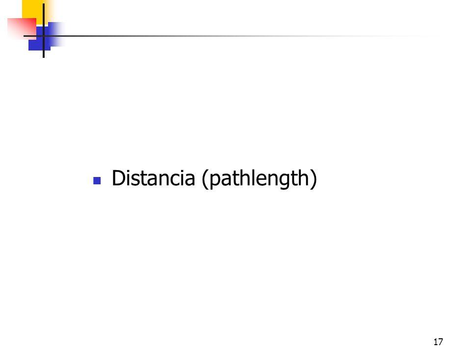 17 Distancia (pathlength) Friendship