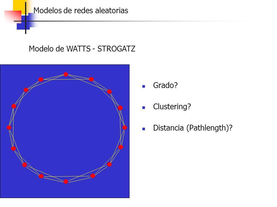 Grado? Clustering? Distancia (Pathlength)? Modelos de redes aleatorias Modelo de WATTS - STROGATZ