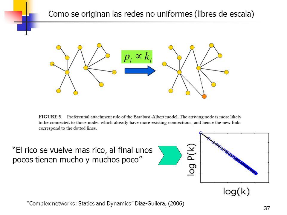 37 Complex networks: Statics and Dynamics Diaz-Guilera, (2006) El rico se vuelve mas rico, al final unos pocos tienen mucho y muchos poco Como se orig